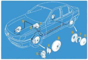 Auto Louwes nieuwe en gebruikte auto's - onderhoud - remmen